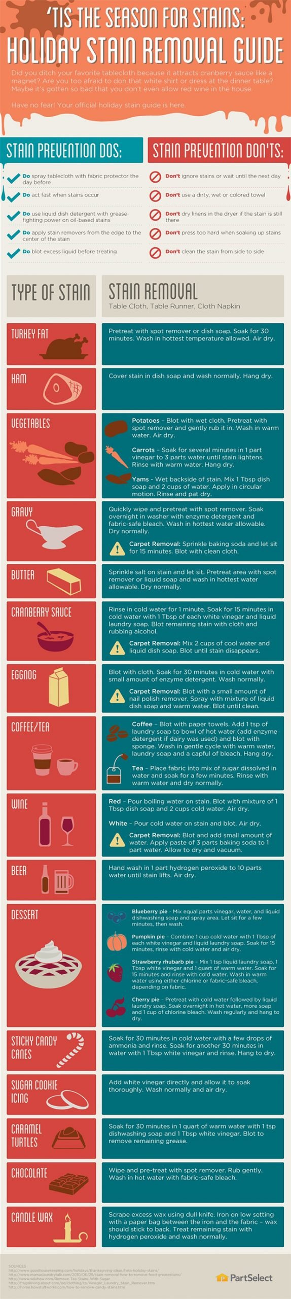 Holiday Stain Guide Infographic